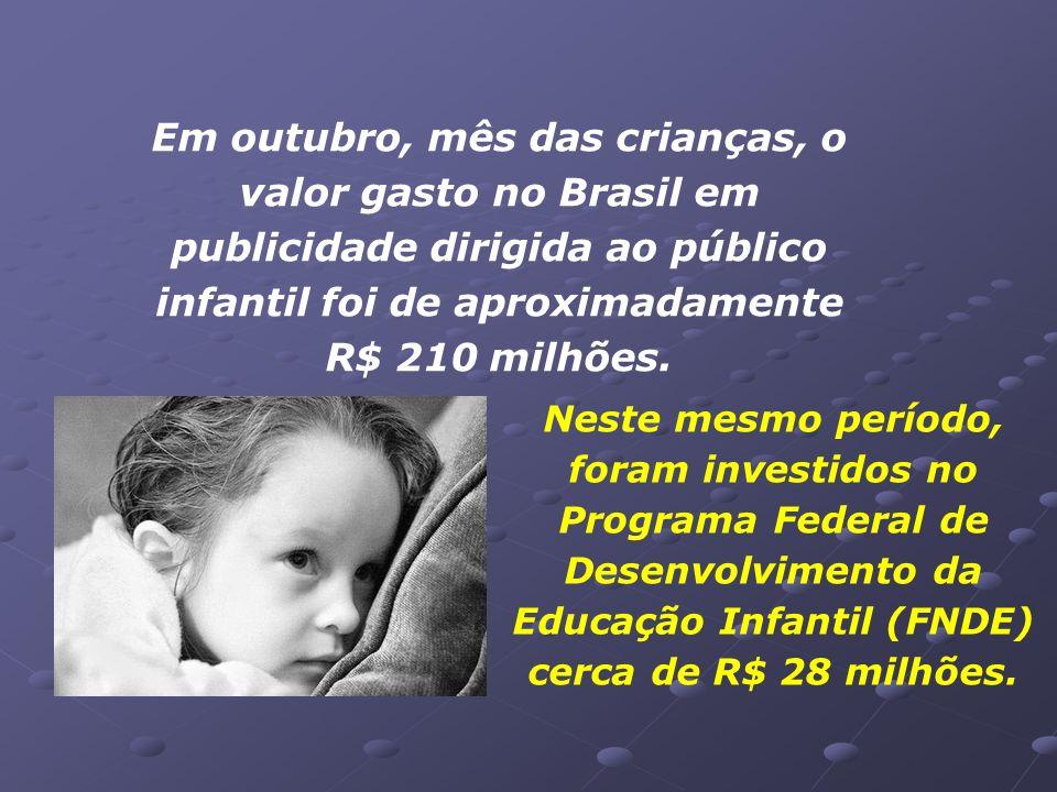 Em outubro, mês das crianças, o valor gasto no Brasil em publicidade dirigida ao público infantil foi de aproximadamente R$ 210 milhões.