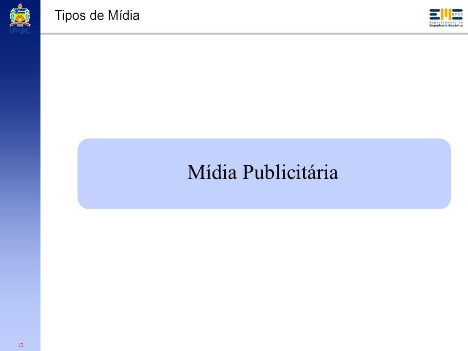 Tipos de Mídia Mídia Publicitária