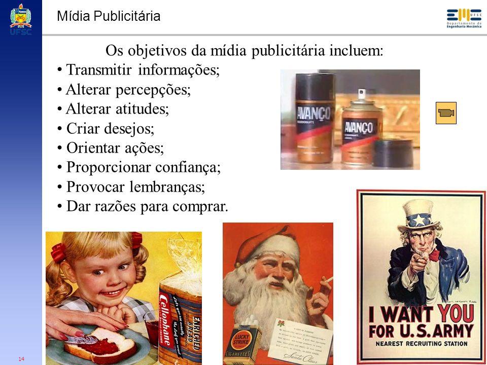 Os objetivos da mídia publicitária incluem: Transmitir informações;