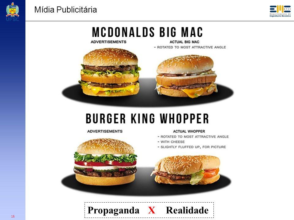 Propaganda X Realidade