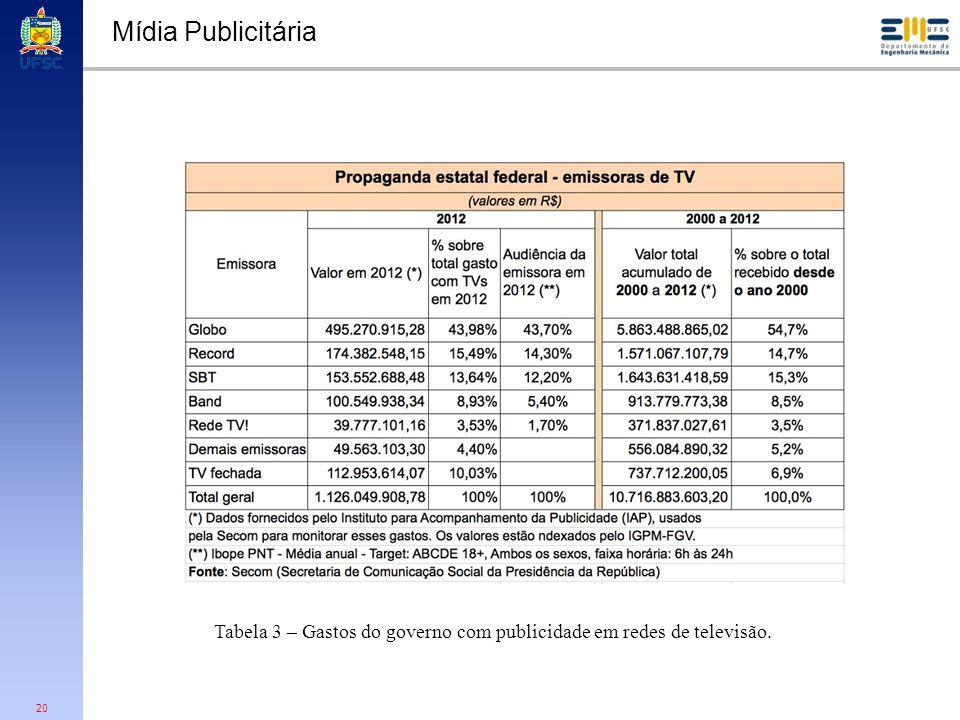 Mídia Publicitária Tabela 3 – Gastos do governo com publicidade em redes de televisão.