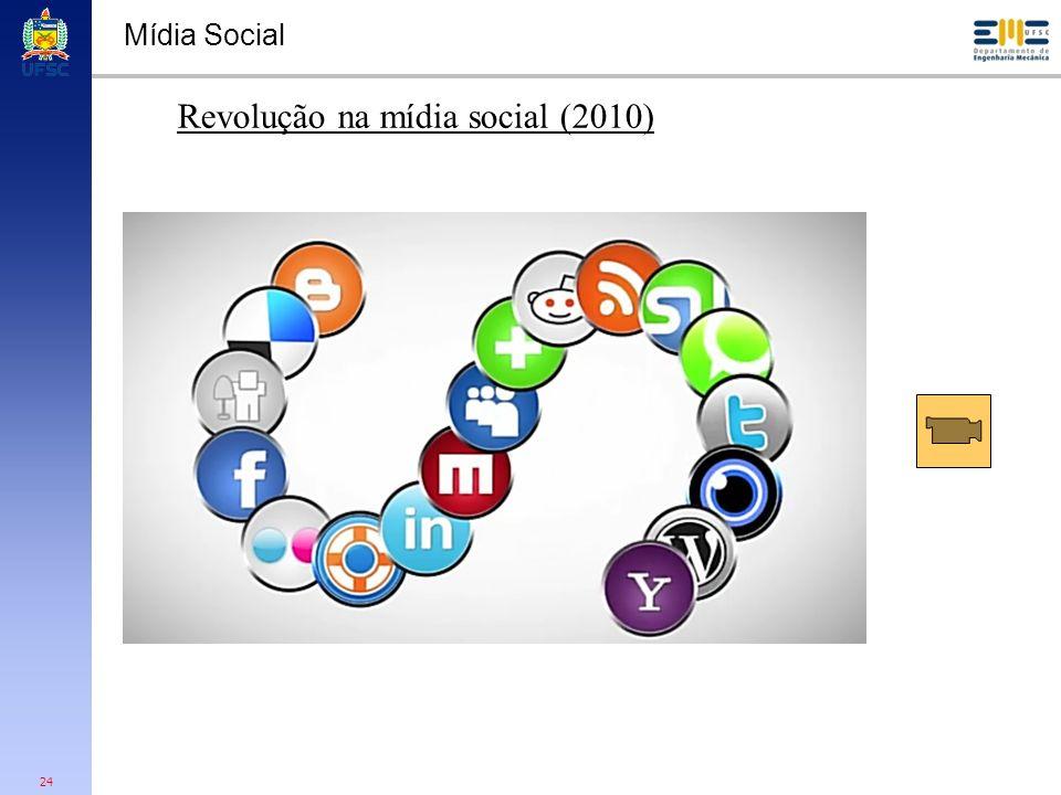 Revolução na mídia social (2010)