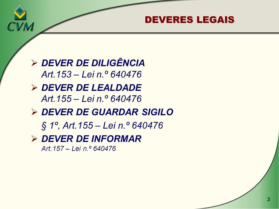 DEVERES LEGAIS DEVER DE DILIGÊNCIA Art.153 – Lei n.º 640476. DEVER DE LEALDADE Art.155 – Lei n.º 640476.
