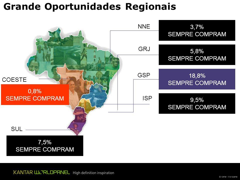 Grande Oportunidades Regionais