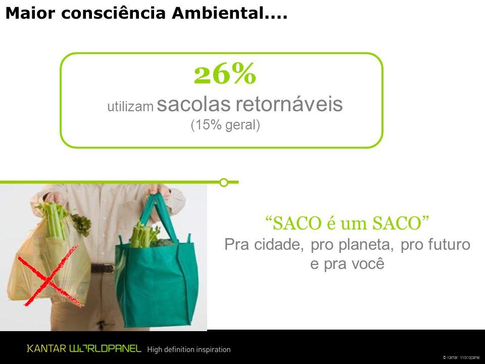 26% SACO é um SACO Maior consciência Ambiental....