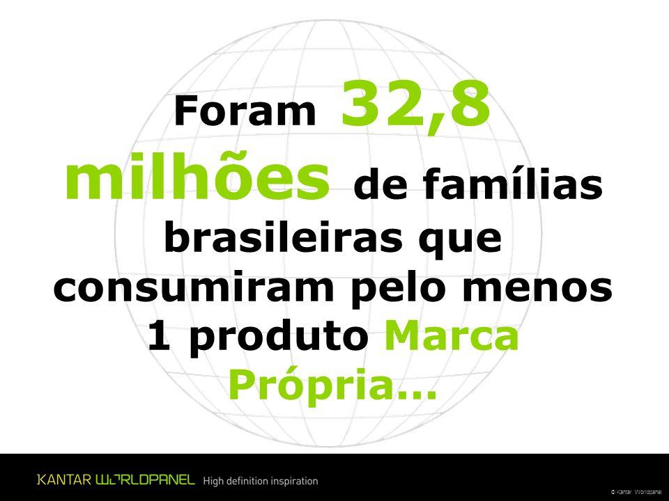 Foram 32,8 milhões de famílias brasileiras que consumiram pelo menos 1 produto Marca Própria...