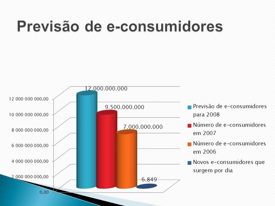 Previsão de e-consumidores