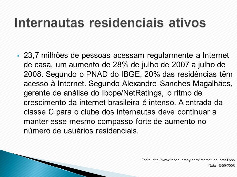 Internautas residenciais ativos