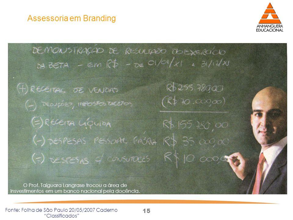 Assessoria em Branding