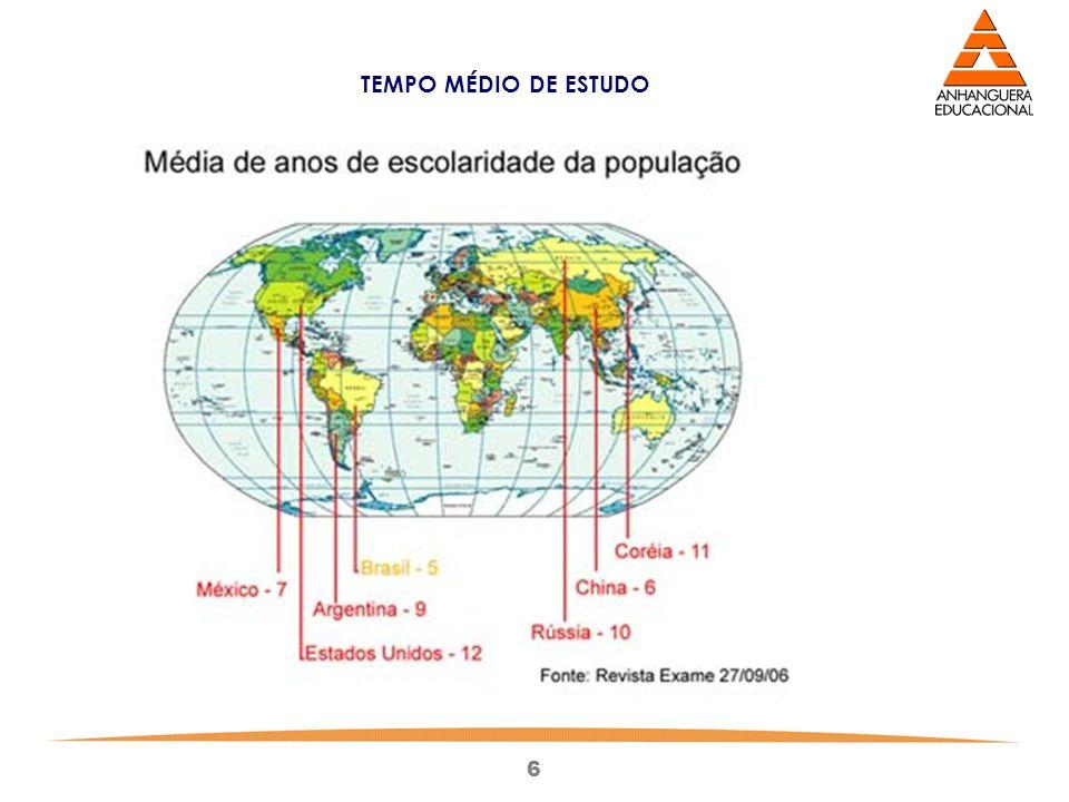 TEMPO MÉDIO DE ESTUDO