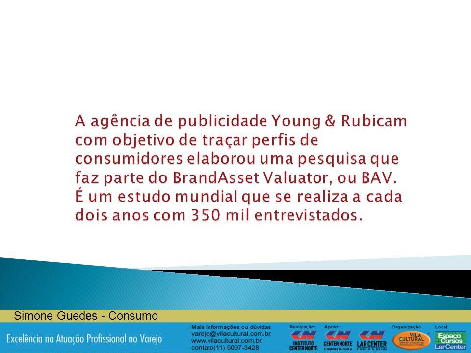 A agência de publicidade Young & Rubicam com objetivo de traçar perfis de consumidores elaborou uma pesquisa que faz parte do BrandAsset Valuator, ou BAV. É um estudo mundial que se realiza a cada dois anos com 350 mil entrevistados.