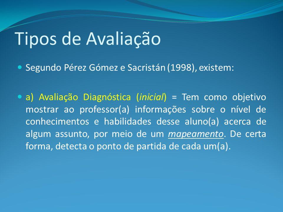 Tipos de Avaliação Segundo Pérez Gómez e Sacristán (1998), existem: