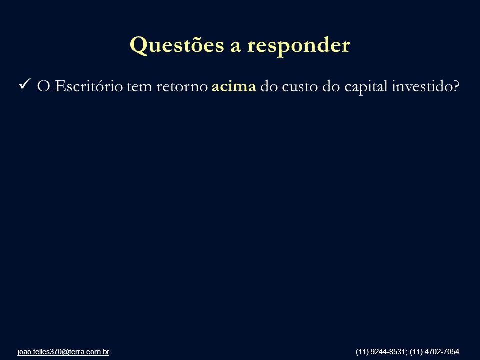 Questões a responder O Escritório tem retorno acima do custo do capital investido