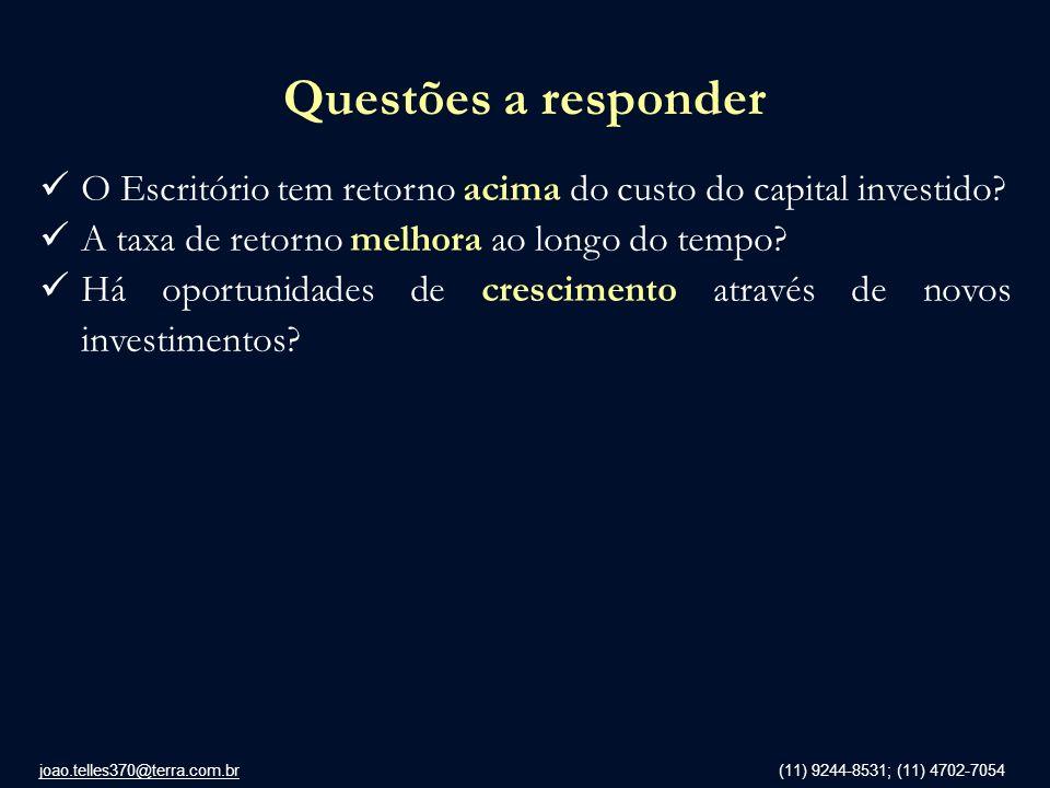 Questões a responder O Escritório tem retorno acima do custo do capital investido A taxa de retorno melhora ao longo do tempo