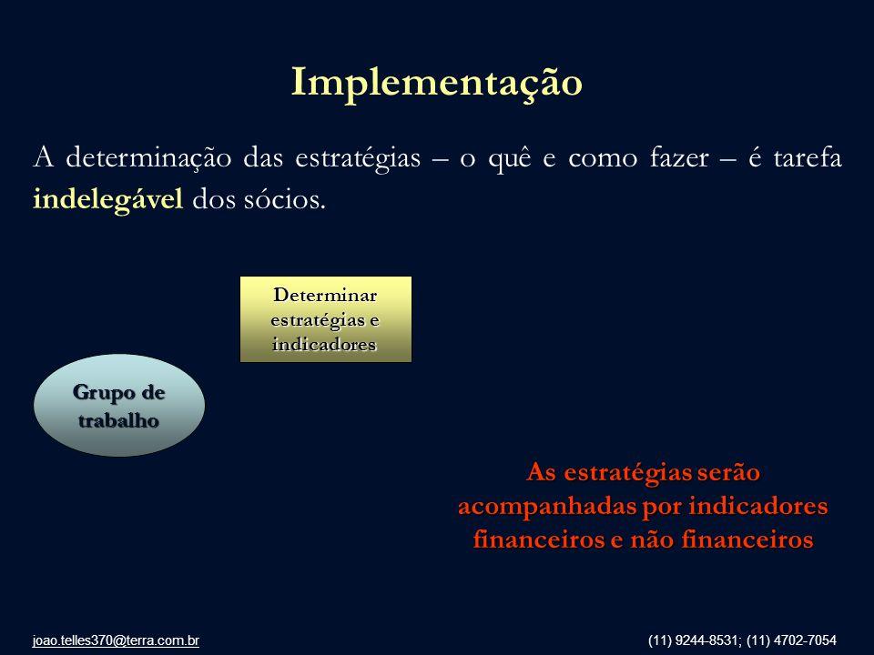 Determinar estratégias e indicadores