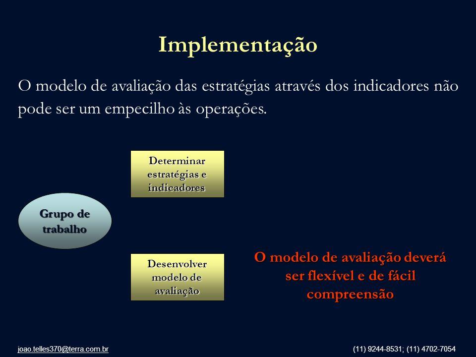 Implementação O modelo de avaliação das estratégias através dos indicadores não pode ser um empecilho às operações.