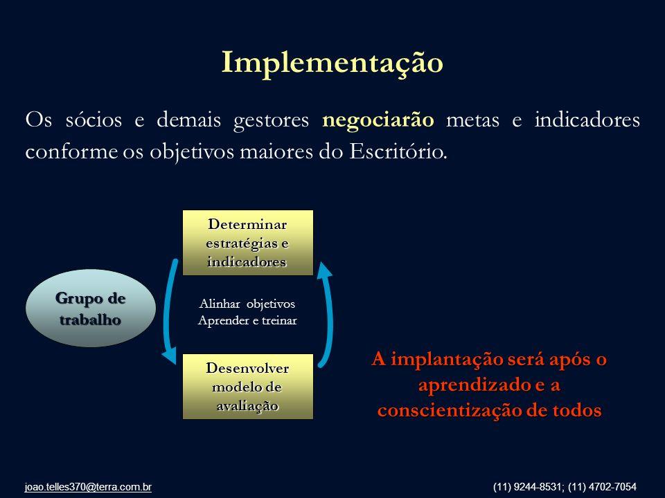 Implementação Os sócios e demais gestores negociarão metas e indicadores conforme os objetivos maiores do Escritório.
