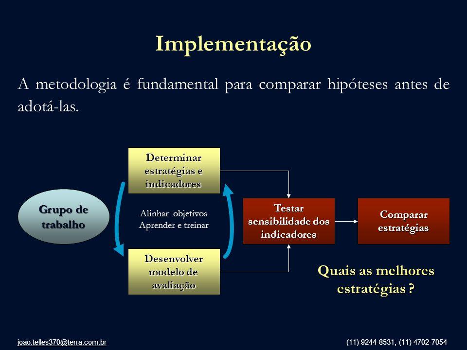 Implementação A metodologia é fundamental para comparar hipóteses antes de adotá-las. Determinar estratégias e indicadores.