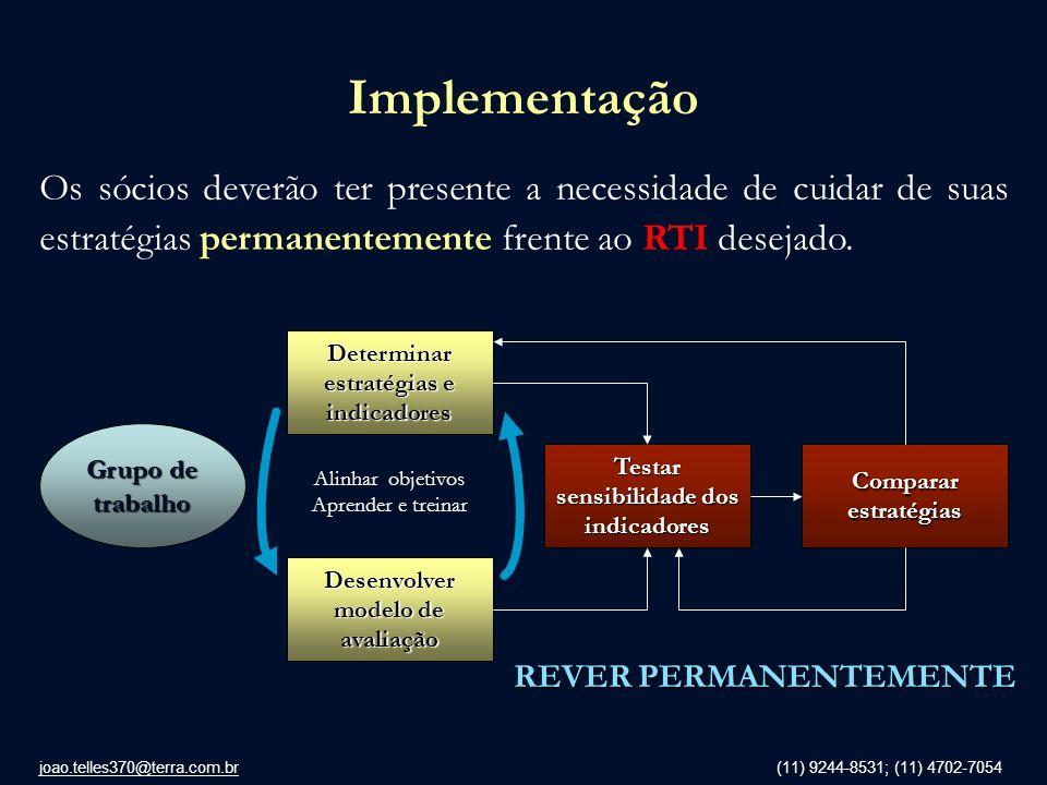 Implementação Os sócios deverão ter presente a necessidade de cuidar de suas estratégias permanentemente frente ao RTI desejado.