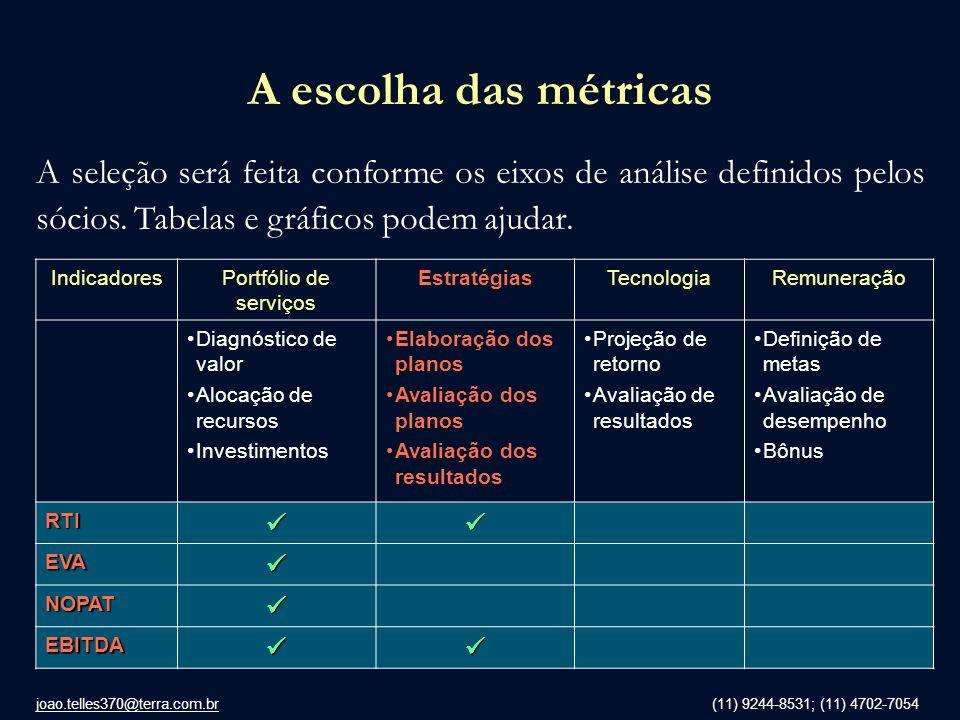 A escolha das métricas A seleção será feita conforme os eixos de análise definidos pelos sócios. Tabelas e gráficos podem ajudar.