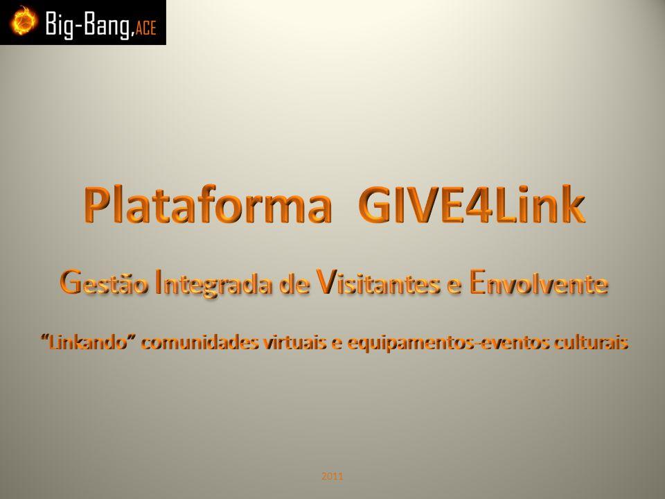 Plataforma GIVE4Link Gestão Integrada de Visitantes e Envolvente