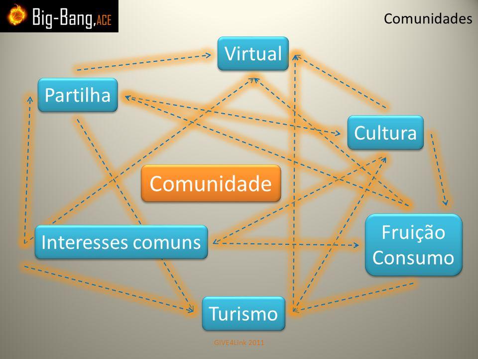 Comunidade Virtual Partilha Cultura Fruição Interesses comuns Consumo