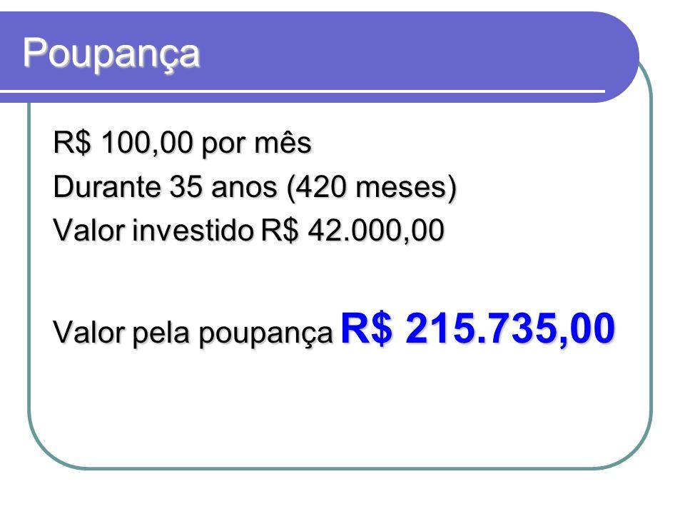 Poupança R$ 100,00 por mês Durante 35 anos (420 meses)