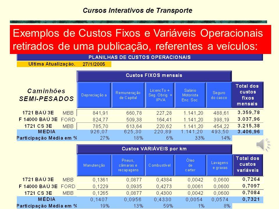 Exemplos de Custos Fixos e Variáveis Operacionais retirados de uma publicação, referentes a veículos: