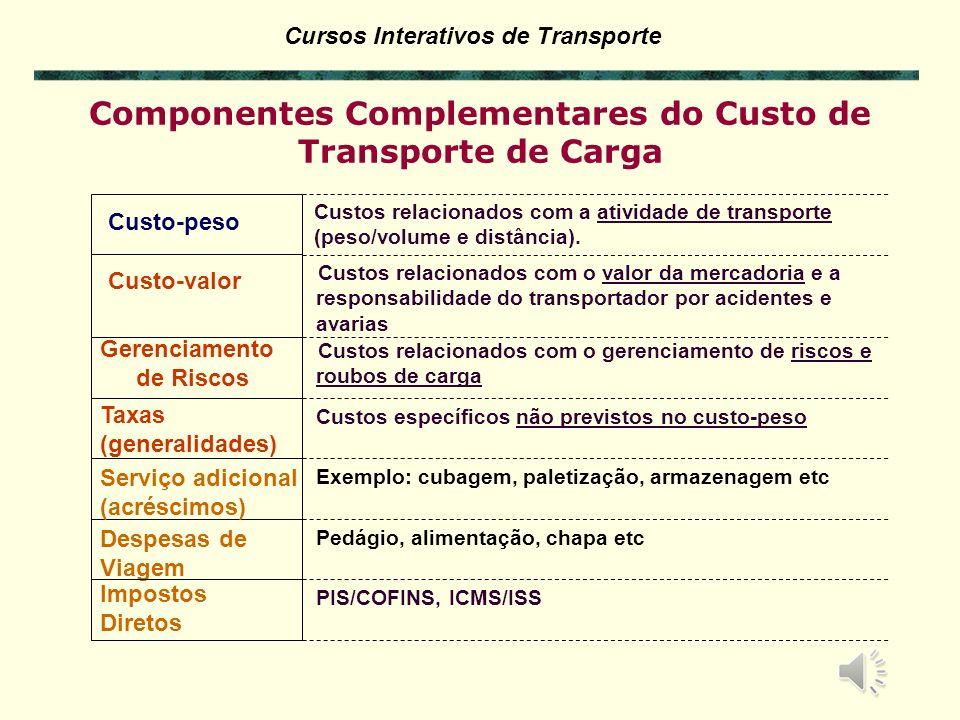 Componentes Complementares do Custo de Transporte de Carga