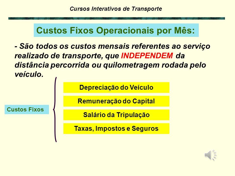 Custos Fixos Operacionais por Mês: