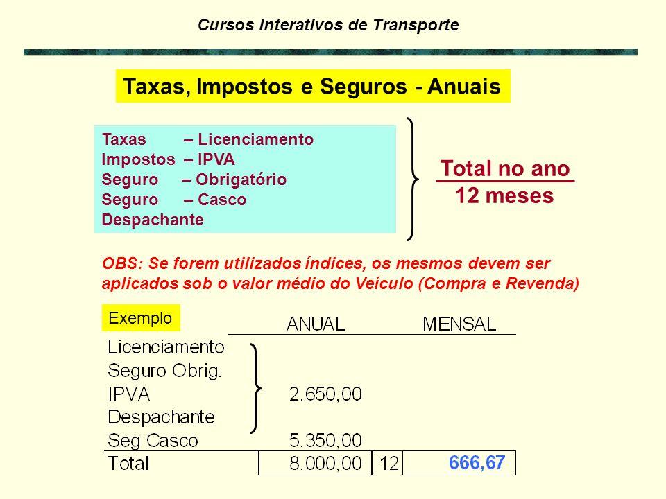 Taxas, Impostos e Seguros - Anuais