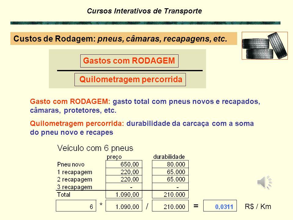 Custos de Rodagem: pneus, câmaras, recapagens, etc.