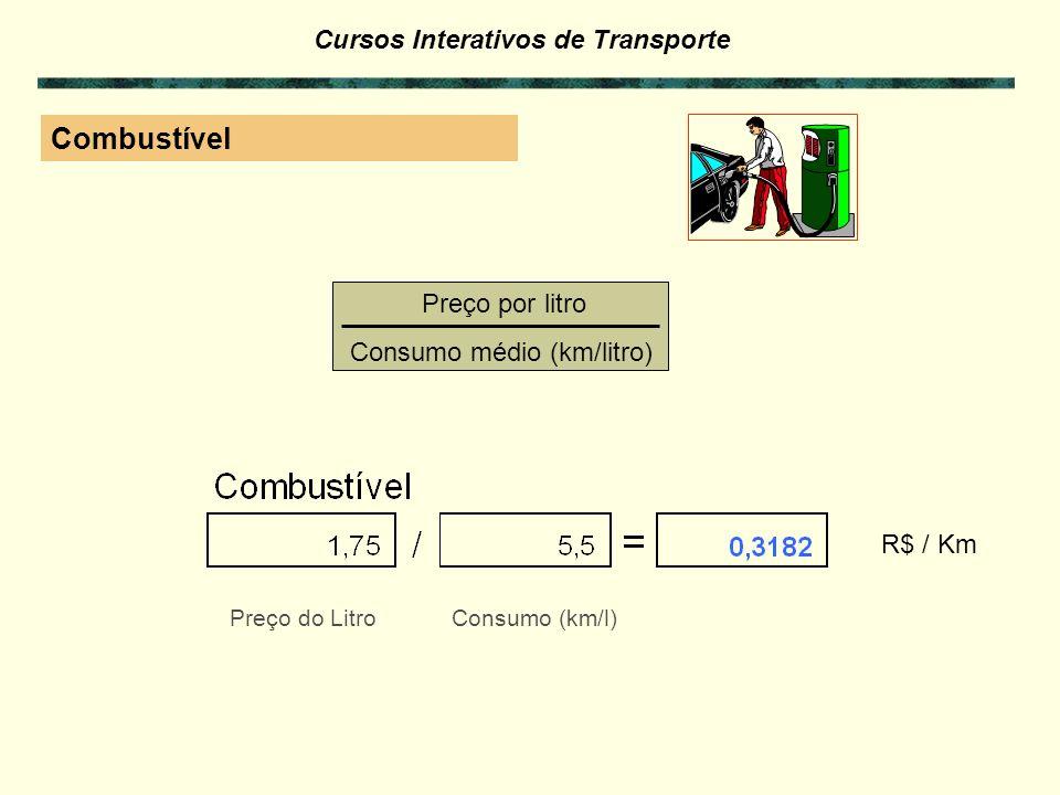 Combustível Preço por litro Consumo médio (km/litro) R$ / Km