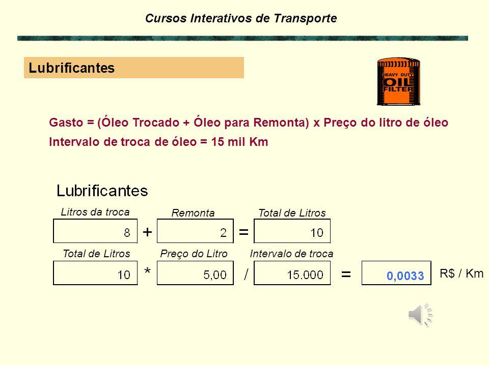 Lubrificantes Gasto = (Óleo Trocado + Óleo para Remonta) x Preço do litro de óleo. Intervalo de troca de óleo = 15 mil Km.