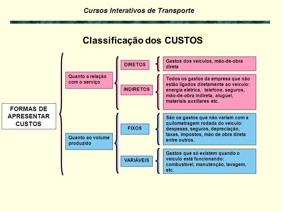 FORMAS DE APRESENTAR CUSTOS