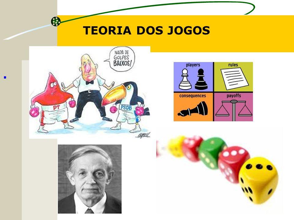 TEORIA DOS JOGOS .