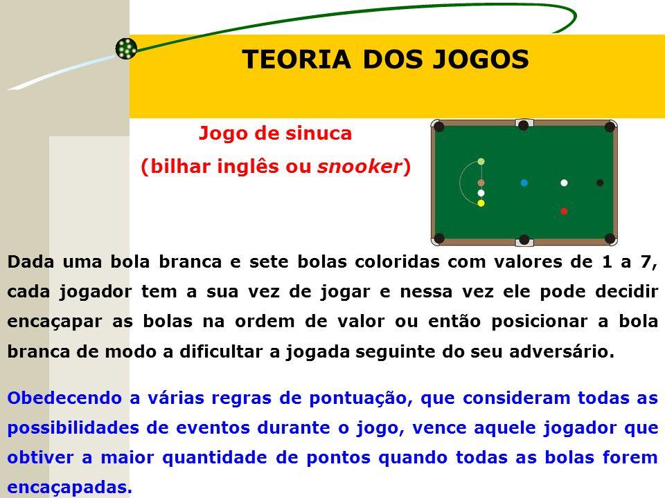 TEORIA DOS JOGOS (bilhar inglês ou snooker) Jogo de sinuca