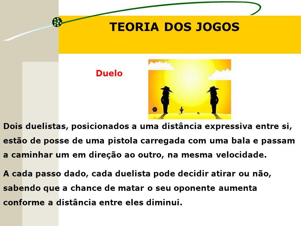 TEORIA DOS JOGOS Duelo.