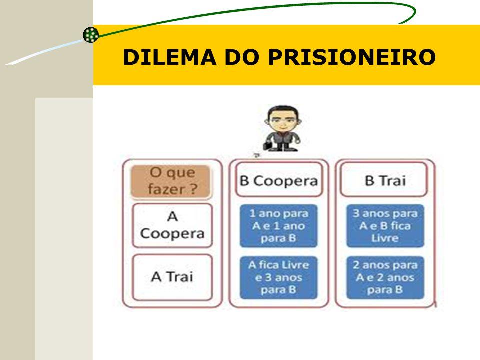 DILEMA DO PRISIONEIRO