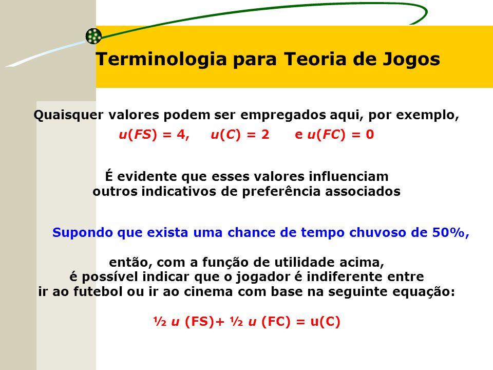 Terminologia para Teoria de Jogos