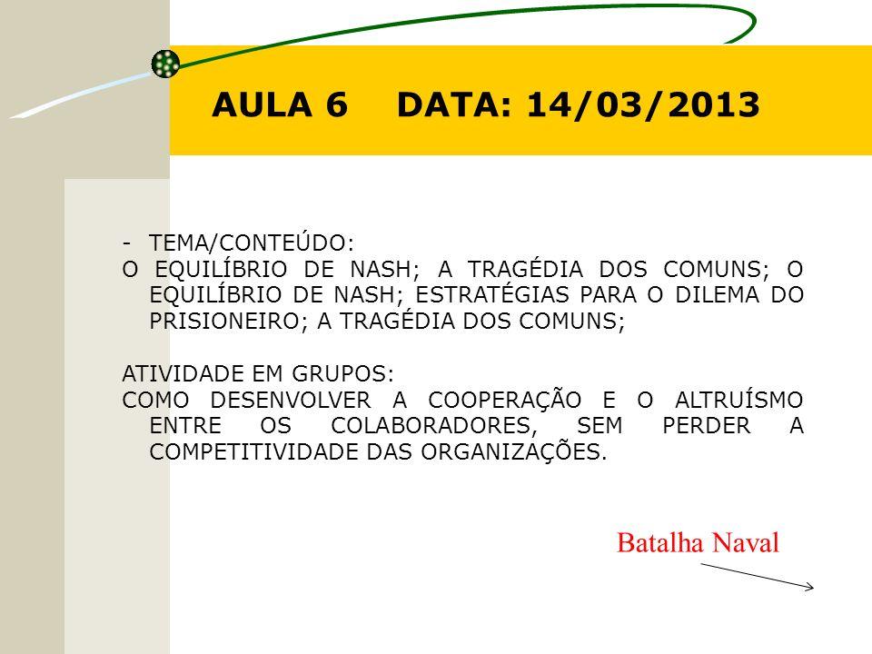 AULA 6 DATA: 14/03/2013 Batalha Naval TEMA/CONTEÚDO: