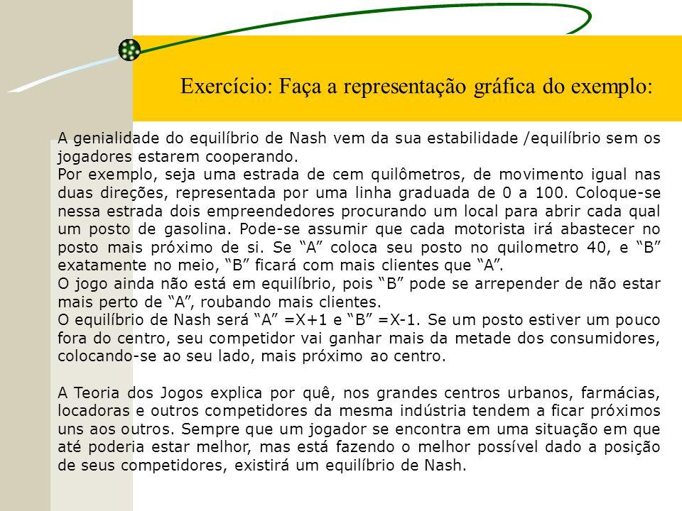 Exercício: Faça a representação gráfica do exemplo: