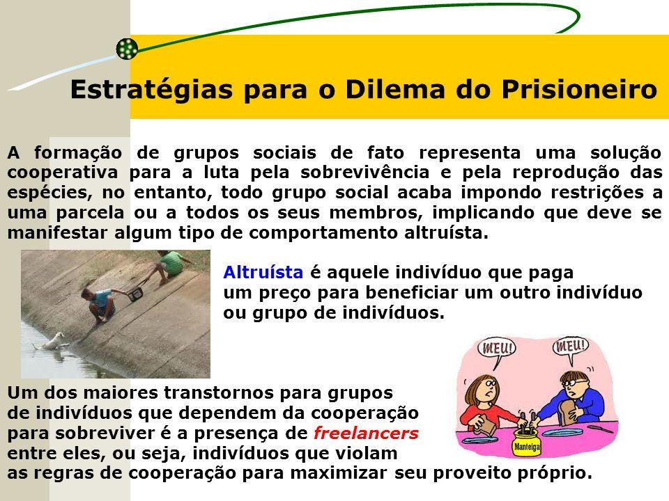 Estratégias para o Dilema do Prisioneiro