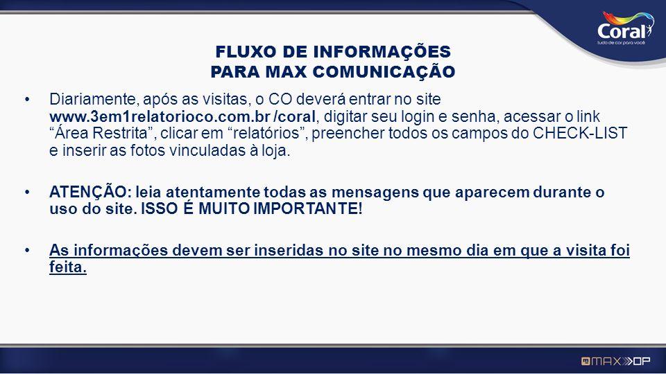 FLUXO DE INFORMAÇÕES PARA MAX COMUNICAÇÃO
