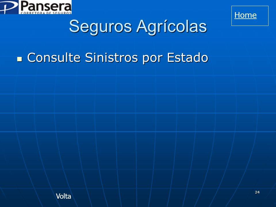 Home Seguros Agrícolas Consulte Sinistros por Estado Volta