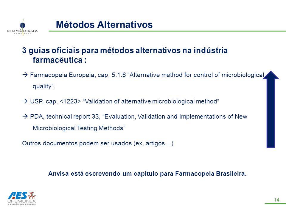 Anvisa está escrevendo um capítulo para Farmacopeia Brasileira.