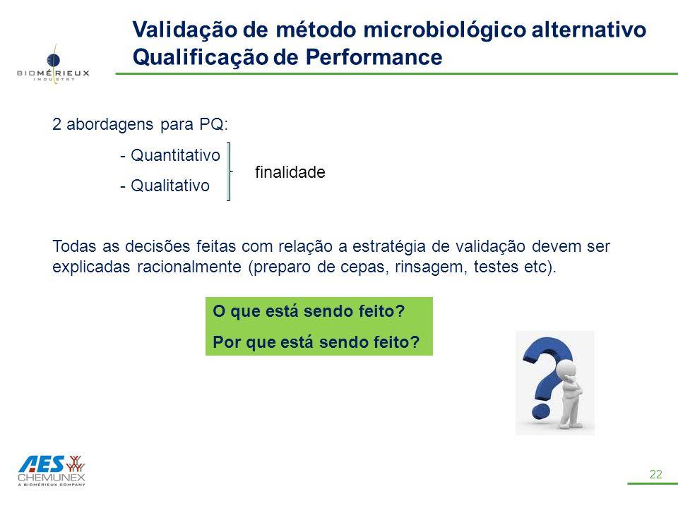 Validação de método microbiológico alternativo