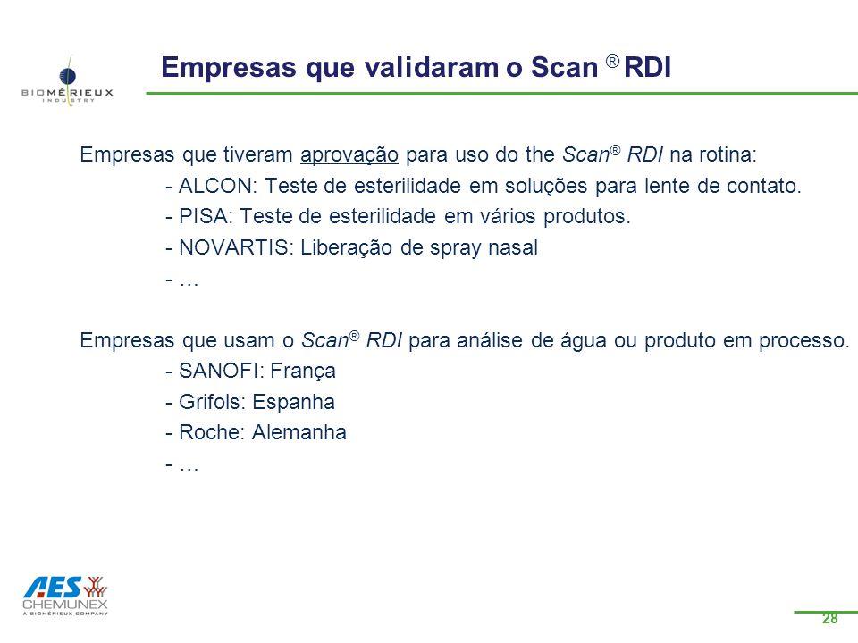 Empresas que validaram o Scan ® RDI