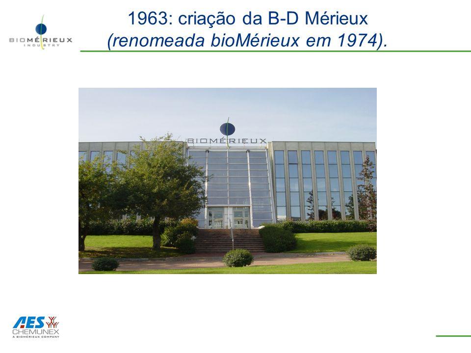 1963: criação da B-D Mérieux (renomeada bioMérieux em 1974).