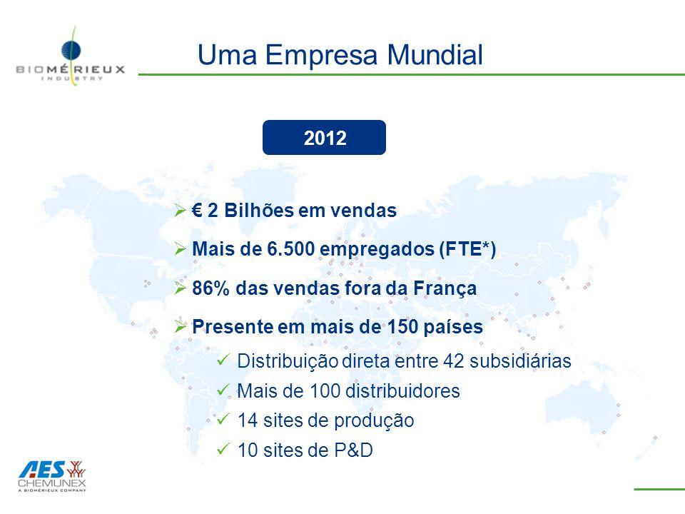 Uma Empresa Mundial 2012 € 2 Bilhões em vendas